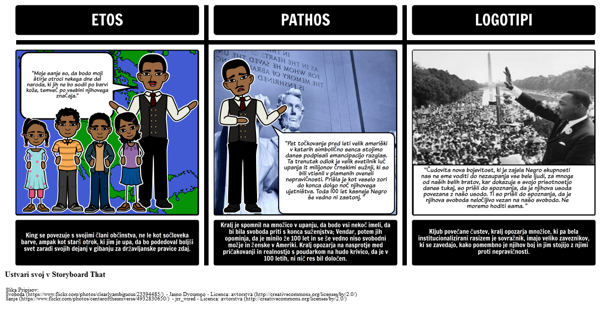 """I Have a Dream"" Ethos, Patos in Logos"