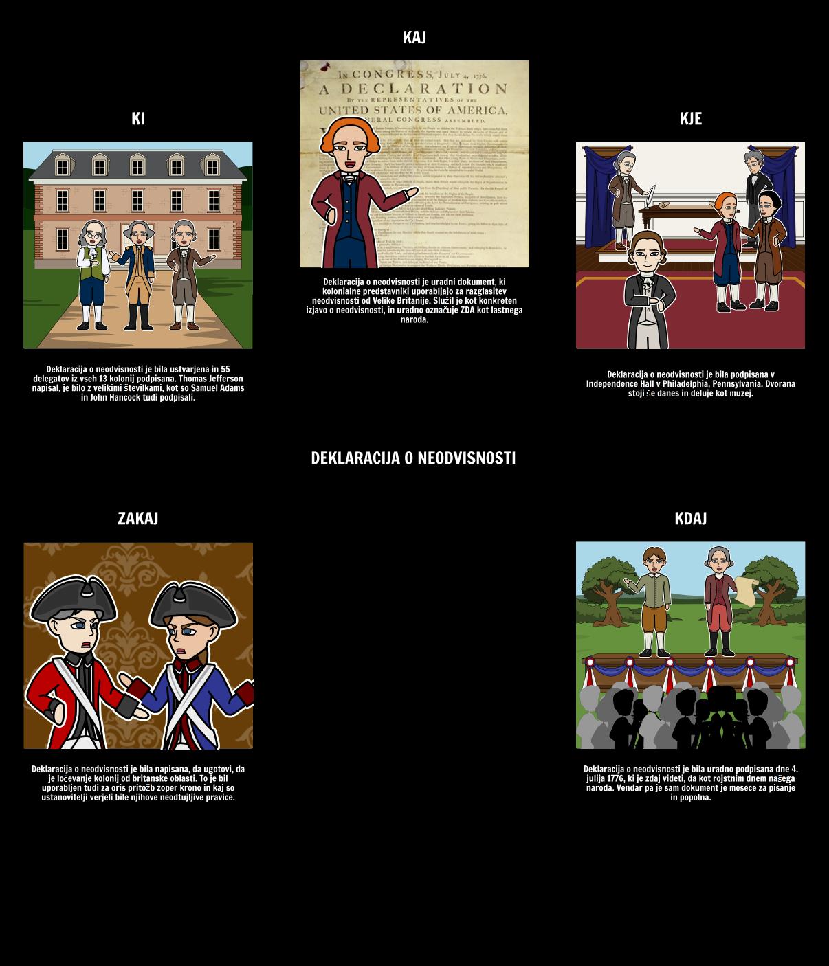 5 Ws Izjave o Neodvisnosti