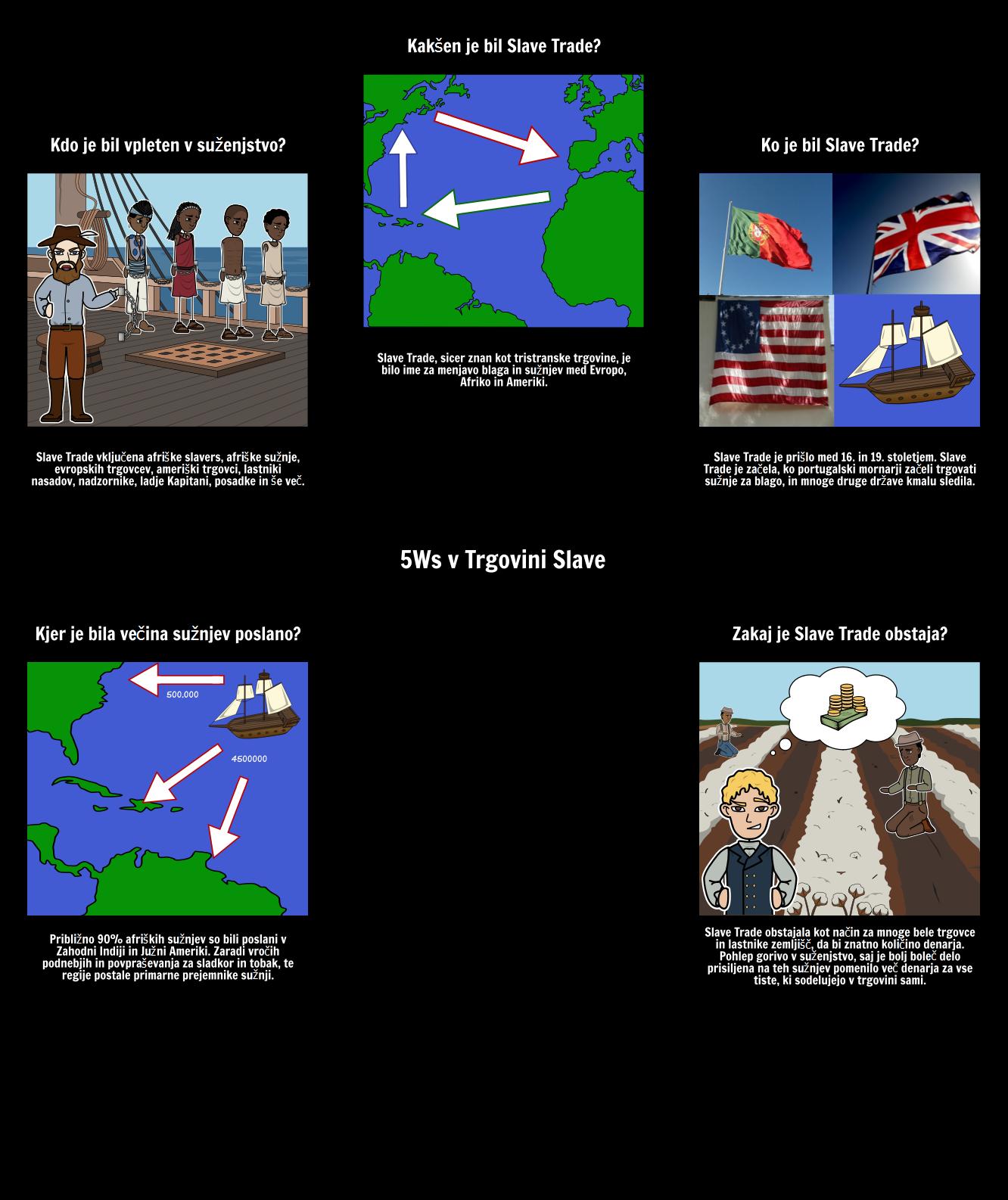 5Ws v Trgovini Slave