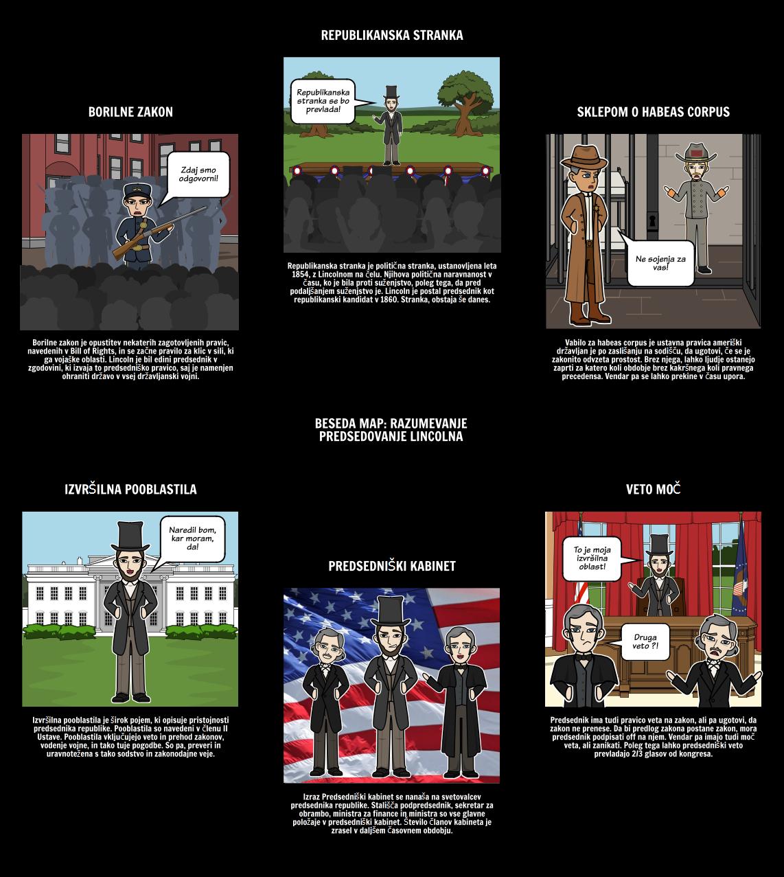 Abraham Lincoln Predsedstvo Beseda Zemljevid