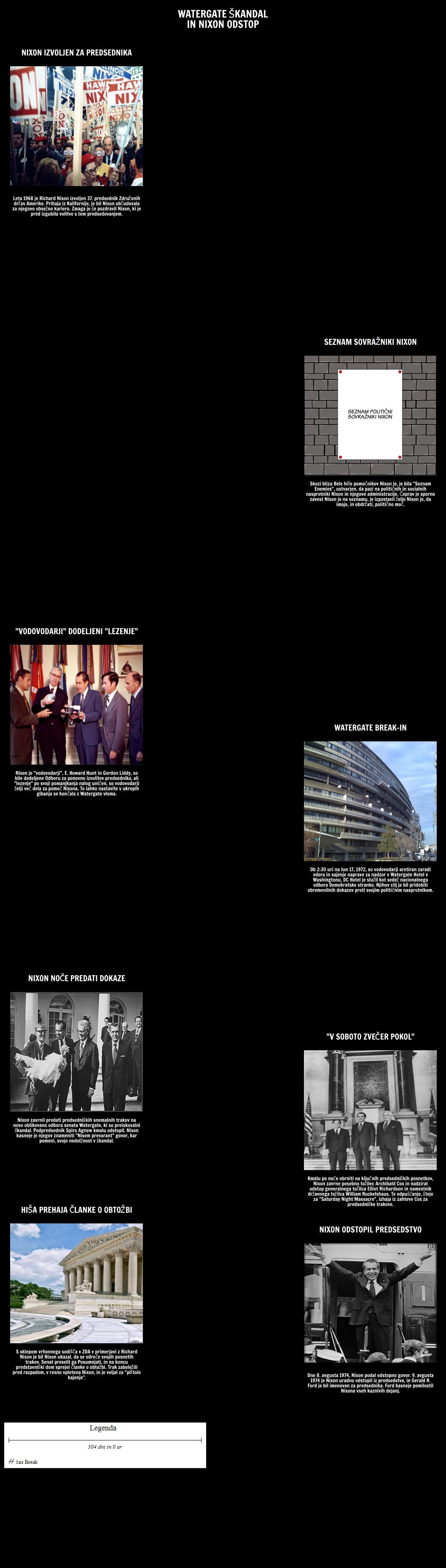 Afera Watergate Timeline in Nixon je Odstop