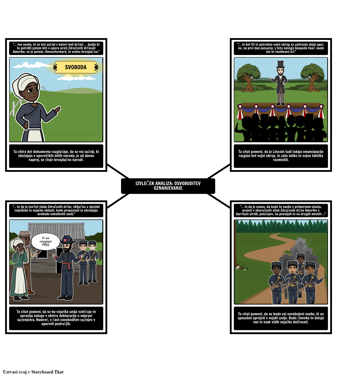 Analiza Emancipacija Razglasitev Odlomek