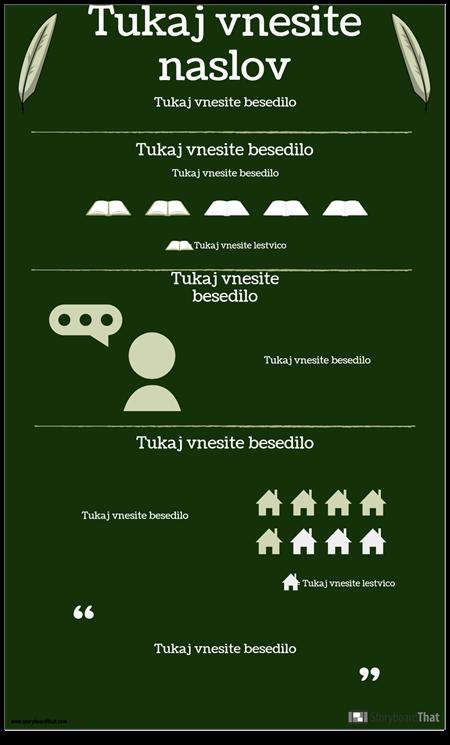 Avtor / Novela Študija Infographic