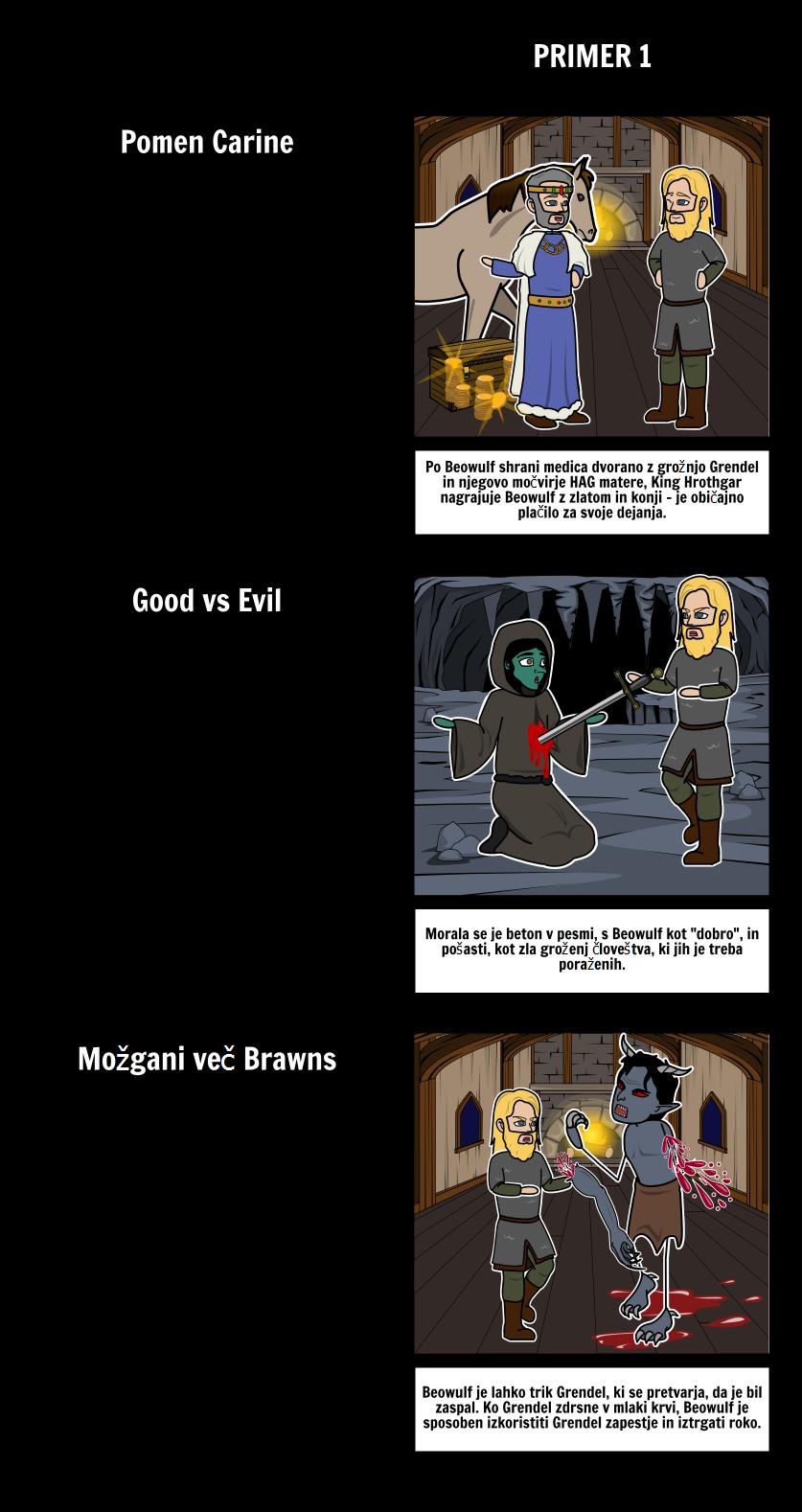 Beowulf Teme