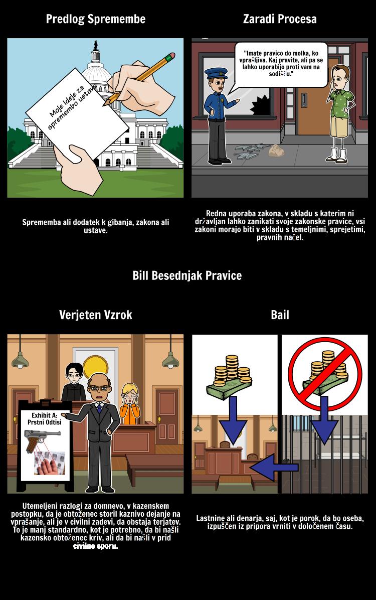 Bill of Rights - Slovar