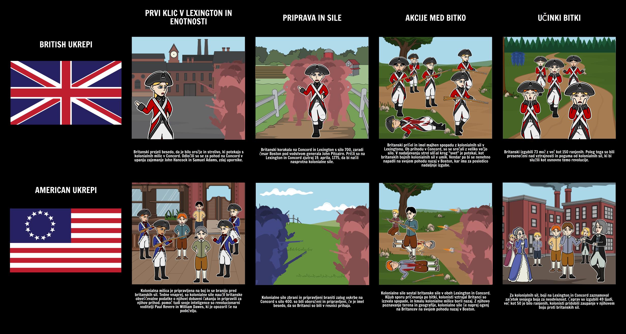 Bitka Lexington in Concord
