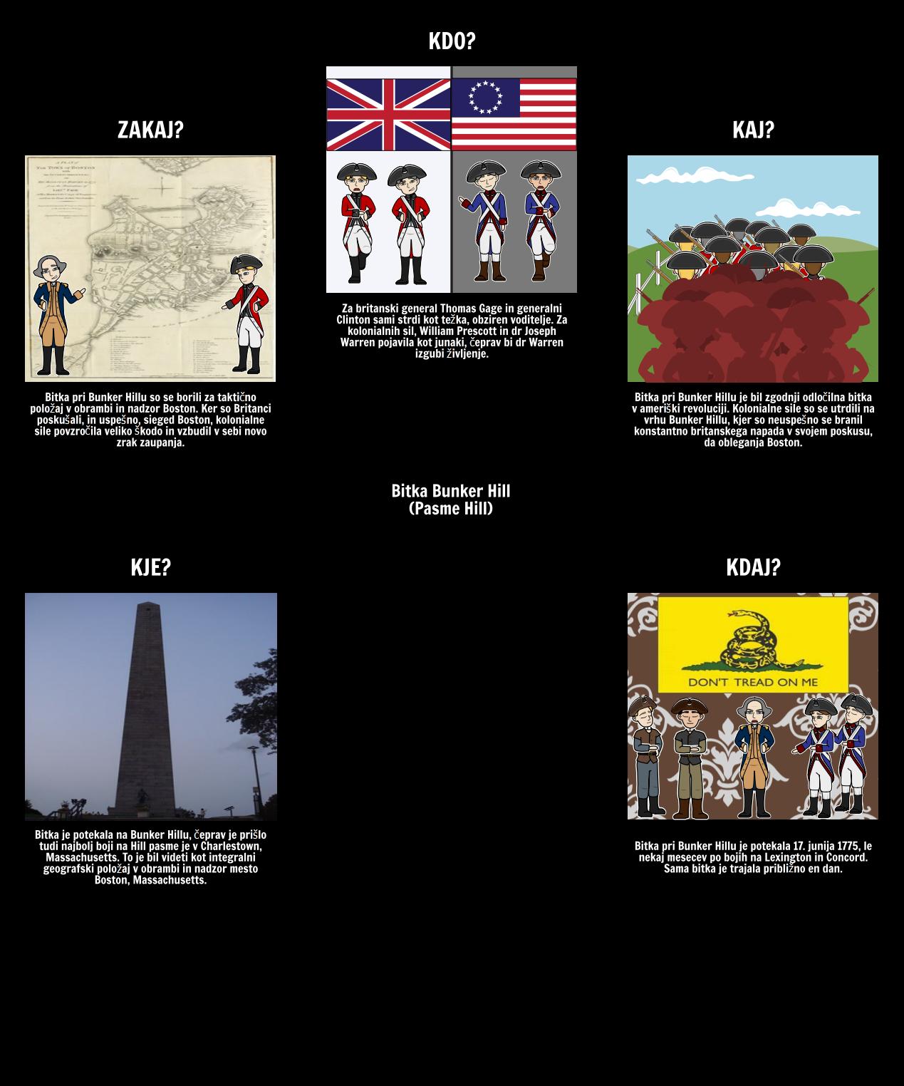 Bitka pri Bunker Hillu 5 Ws