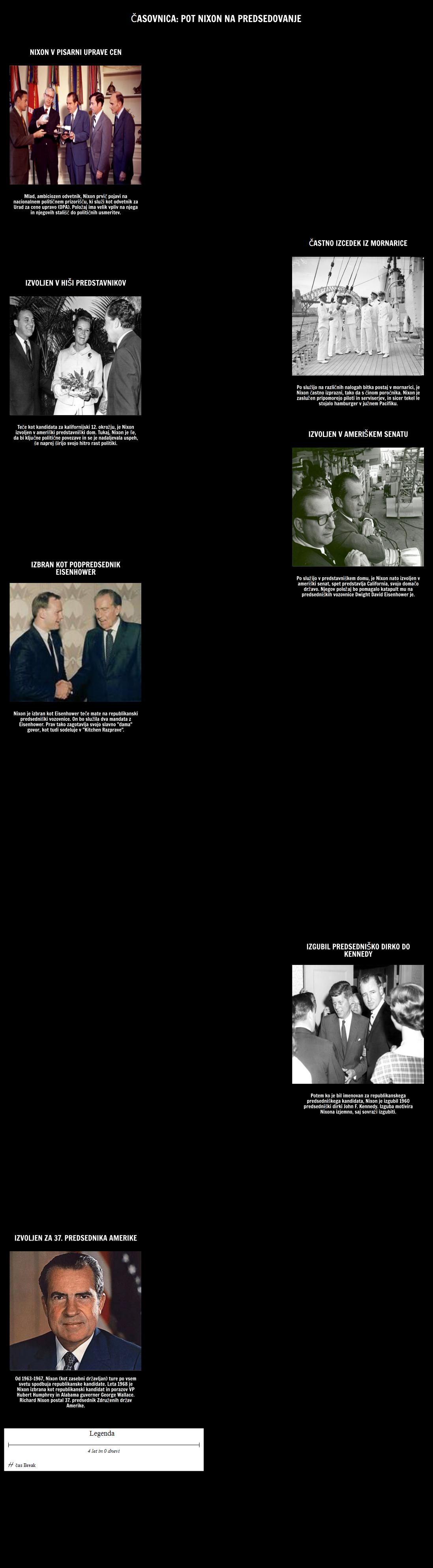Časovnica - Pot Nixon Predsedstva