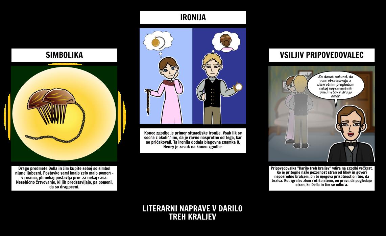 Darilo Treh Kraljev Literarne Naprave