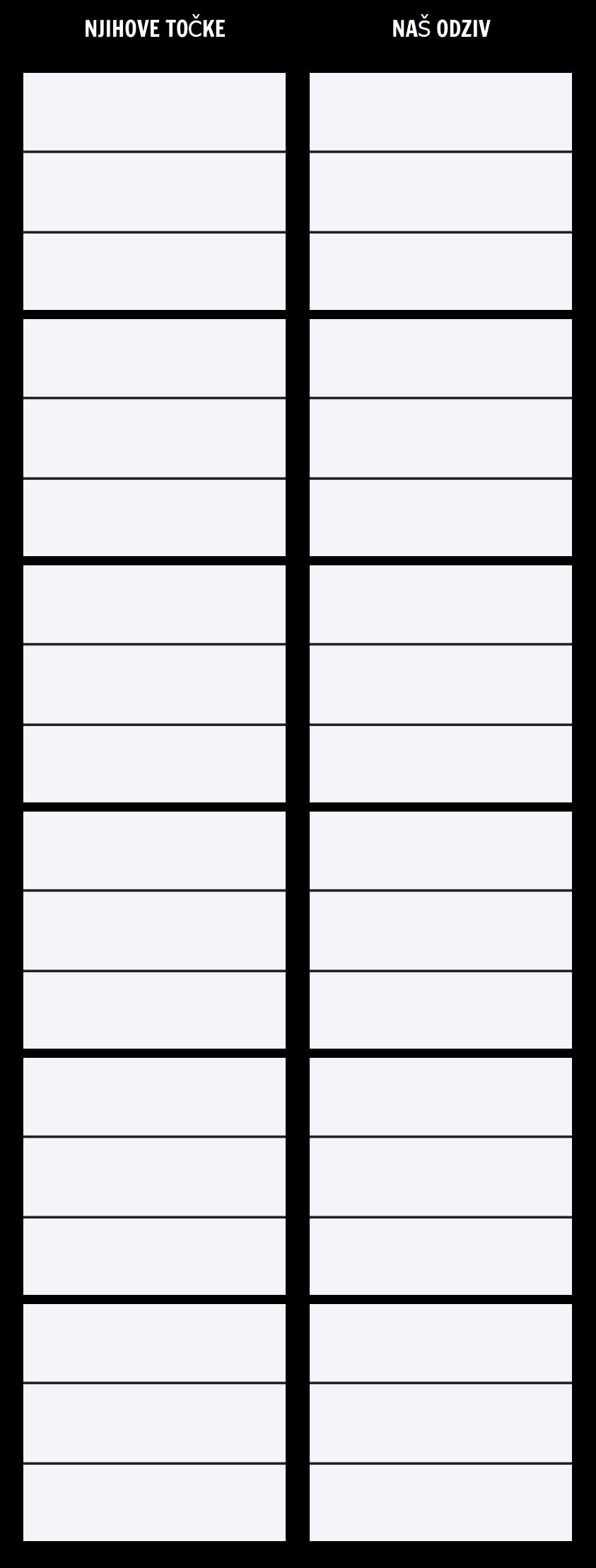 Diagram Pretoka Predloga