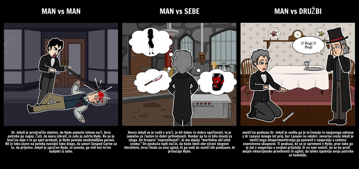 Dr. Jekyll in Gospod Hyde Literarni Konfliktov