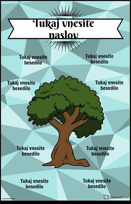 Drevesna Sidrna Karta