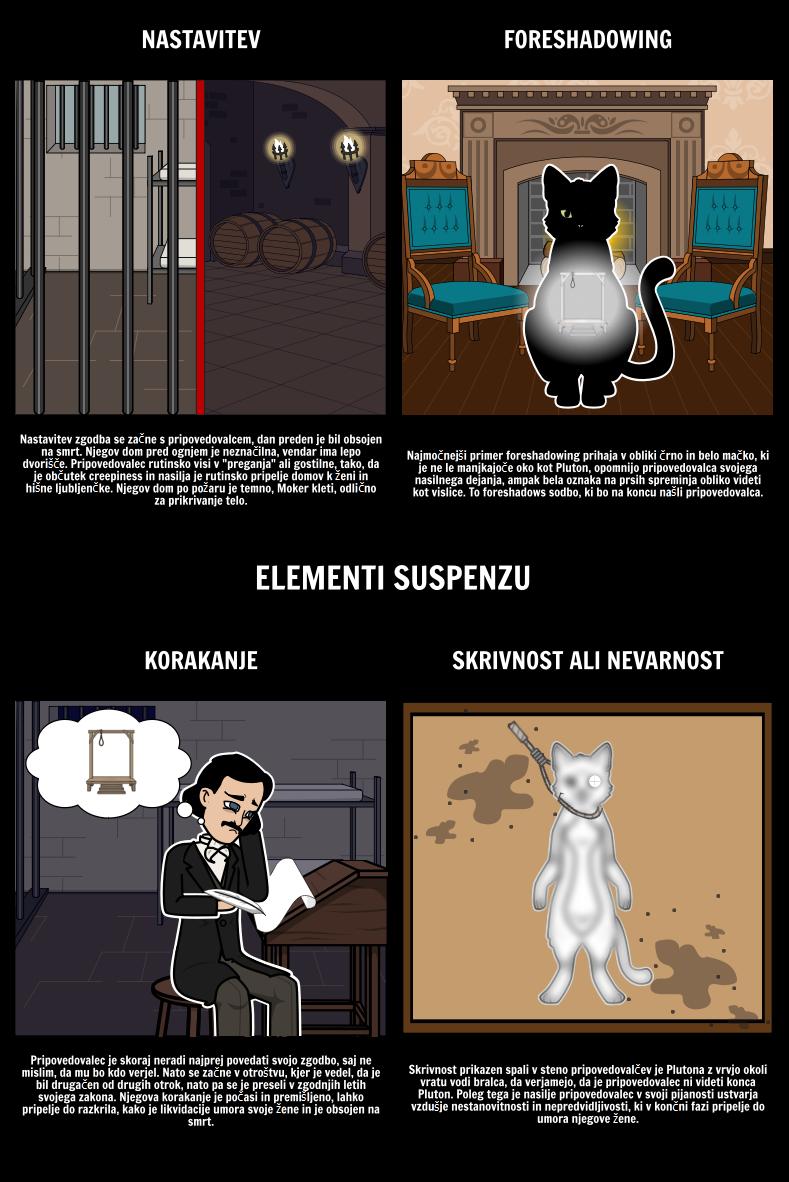 Elementi Zaustavitev v The Black Cat