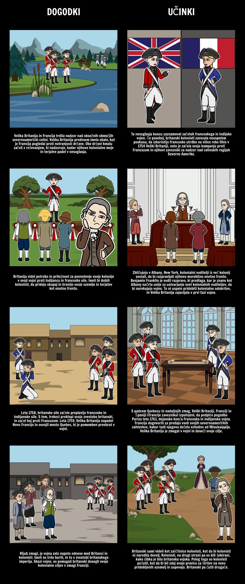 Francoska in indijski vojne, 1754-1763