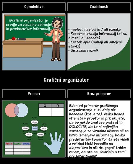 Grafični Organizator za Grafične Organizatorje