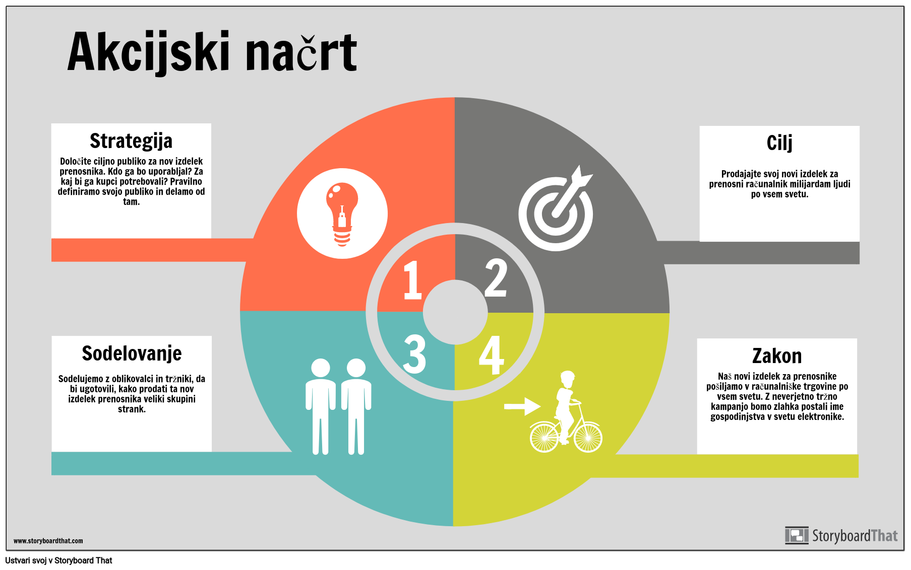 Info-primer Akcijskega Načrta