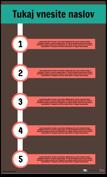 Informacije o Oblikovanju Uporabnika-3