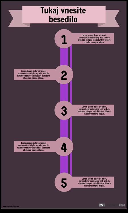 Informacije o Oblikovanju Uporabniškega Centra-1