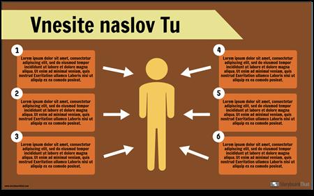 Informacije o Oblikovanju Uporabniškega Centra-2