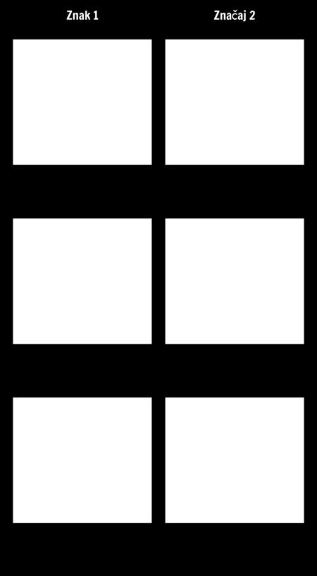 Karakter Primerjava - T-Graf
