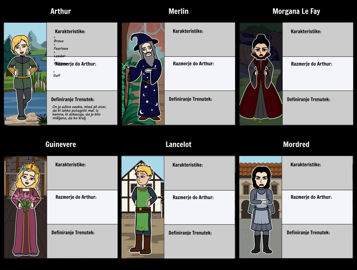 King Arthur - Zemljevid Znakov