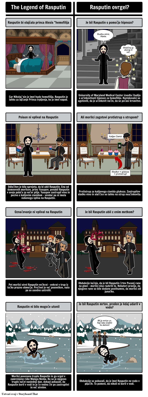 Komunizem in Ruska Revolucija - Debunking Rasputin