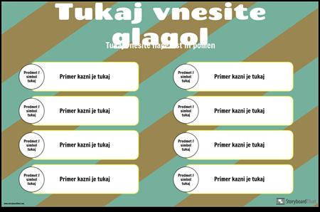 Konjugacija Glagola s Stavki