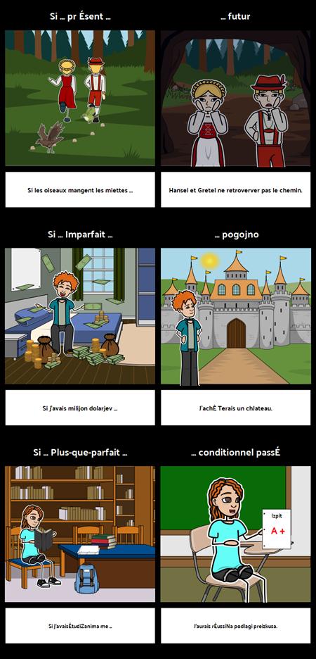 """Konstrukcije """"Si"""" v francoščini"""