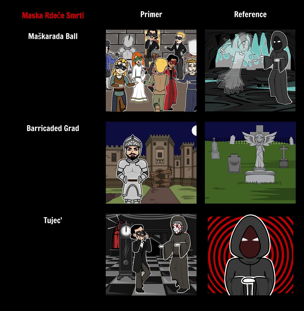 Maska za Red Death Alegorija