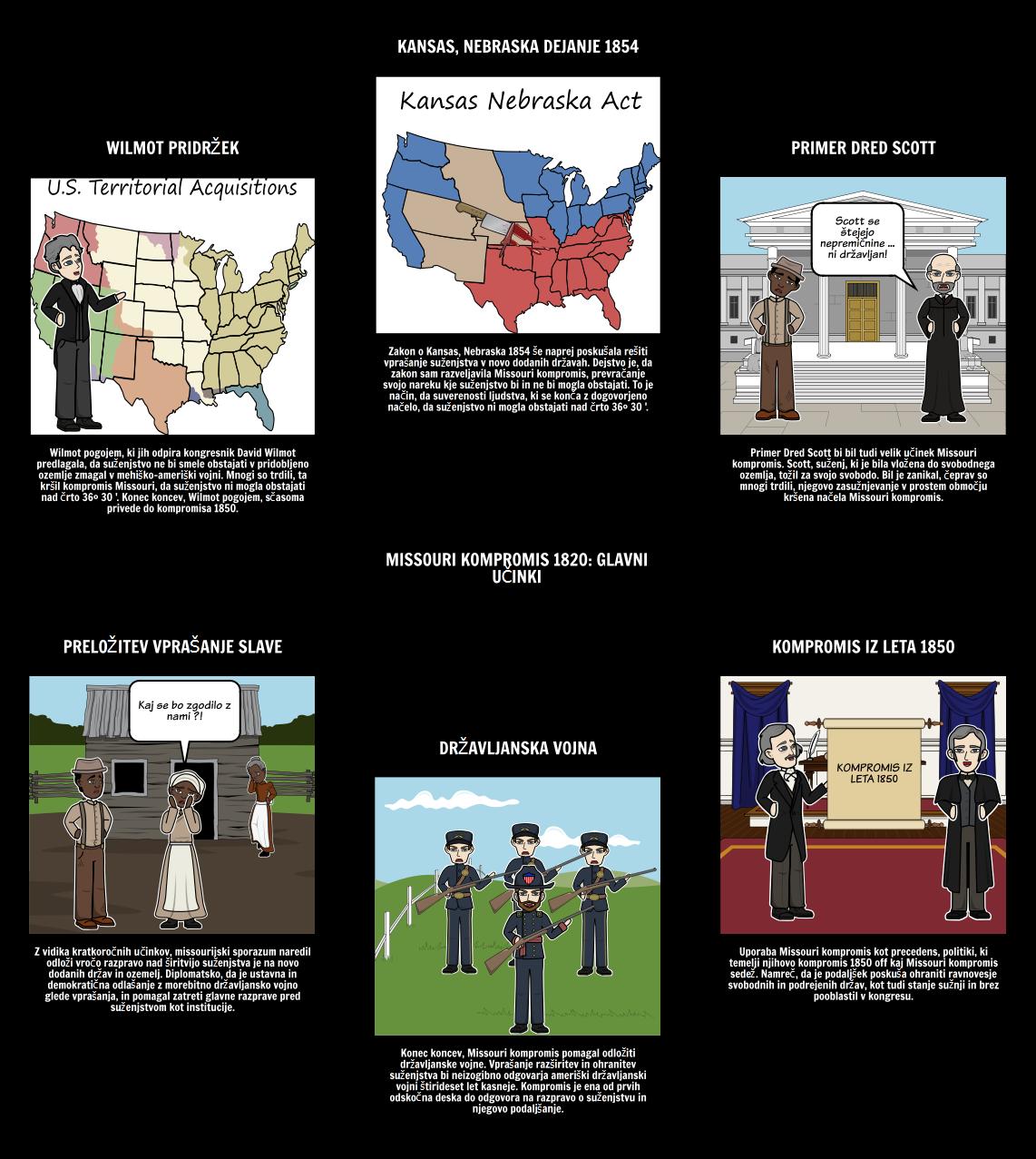Missourijski sporazum iz leta 1820 - Glavni učinki