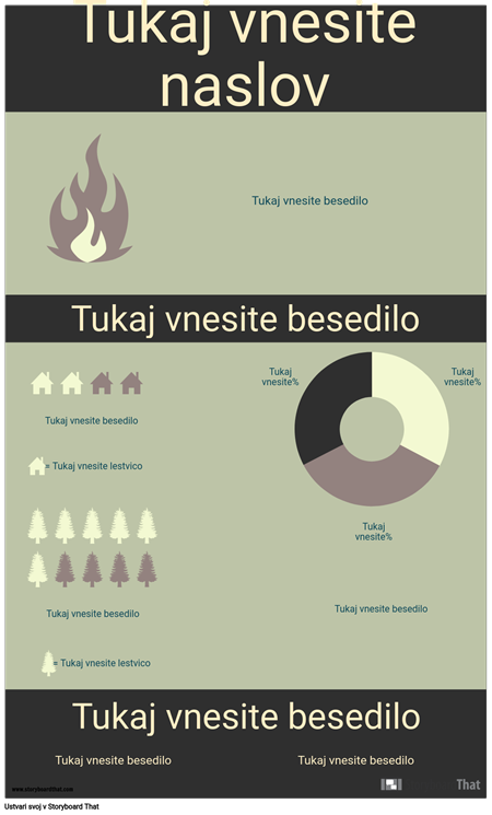 Naravni Infografiki