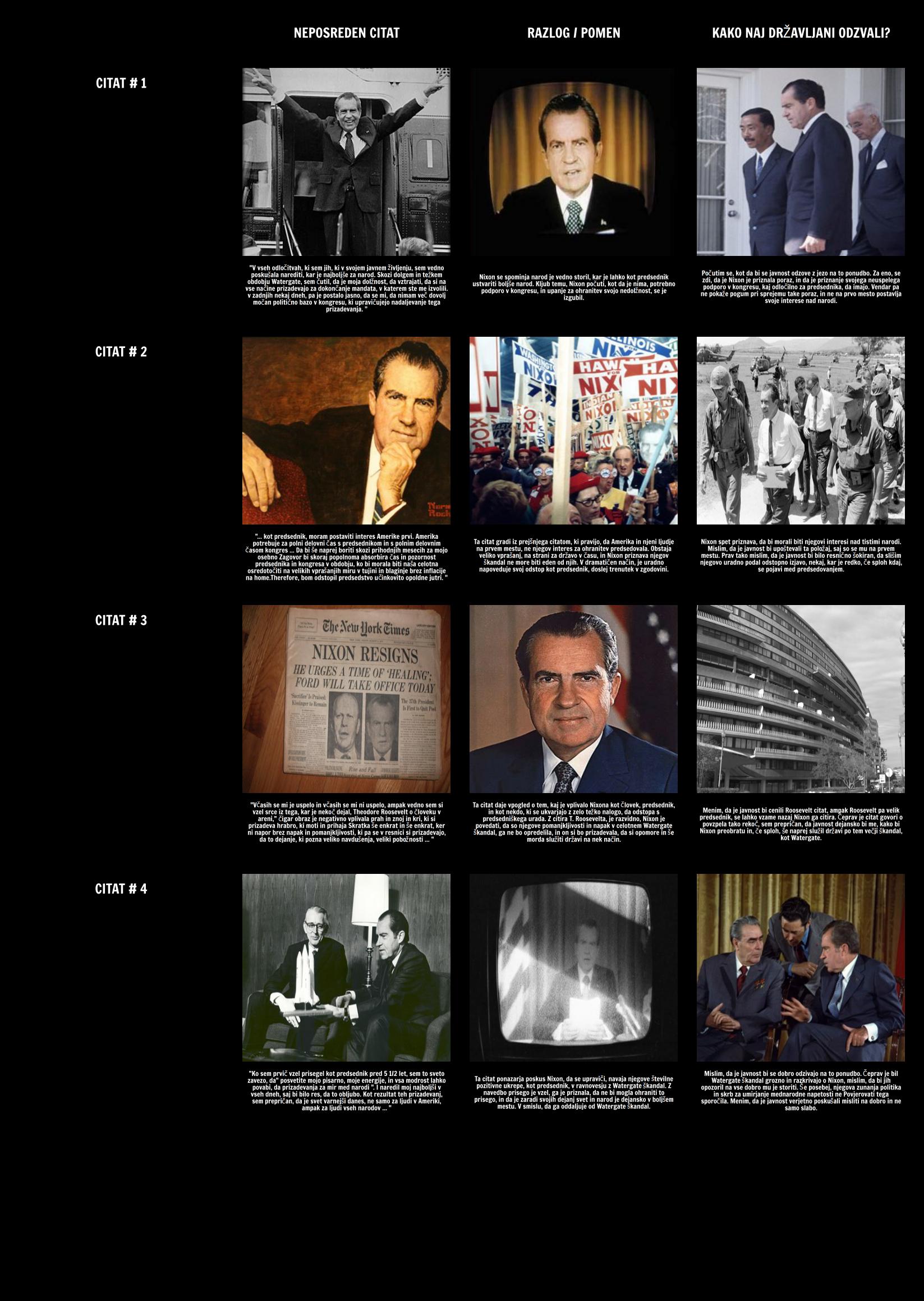 Nixon Odstop Govor 1974