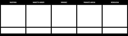 Parcela Shema Predloga - 5 Celice