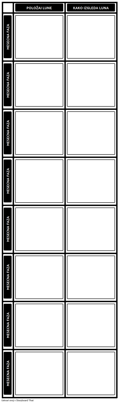 Phases of Moon Template