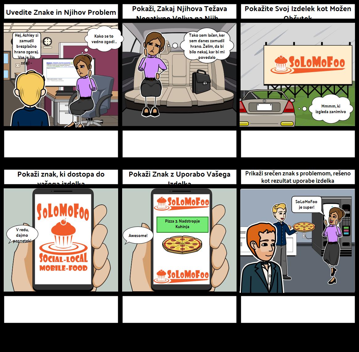 Potovanje s Kupcem - Primer