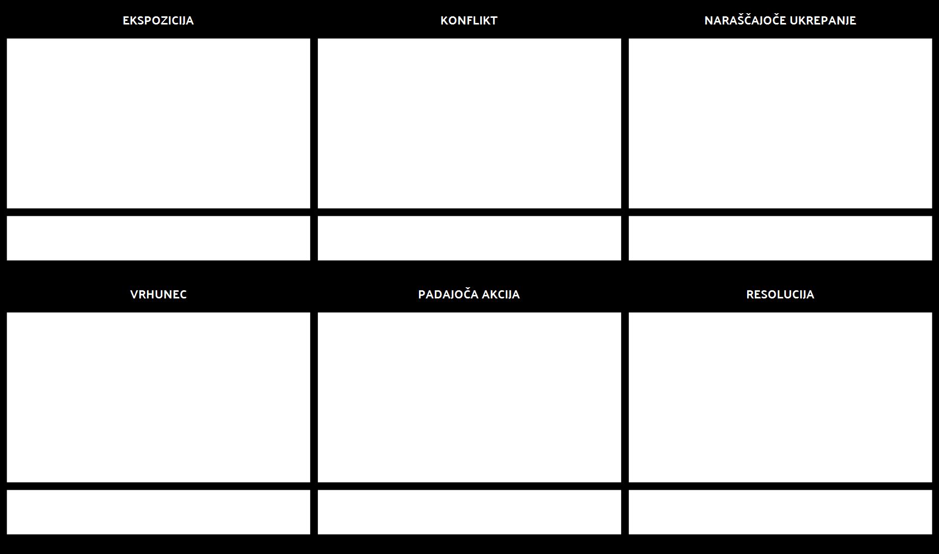 Predloga Plakatnega Načrta Planerja