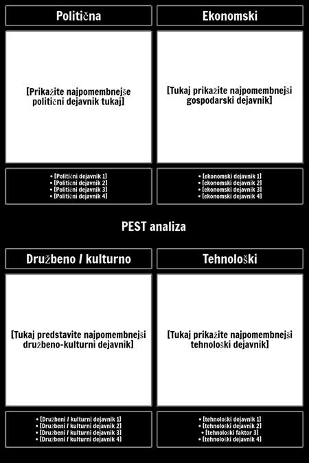 Predloga za Analizo PEST