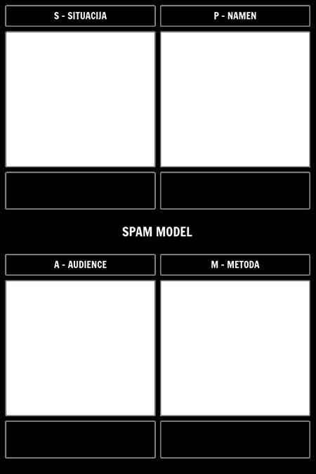Predloga za Model SPAM