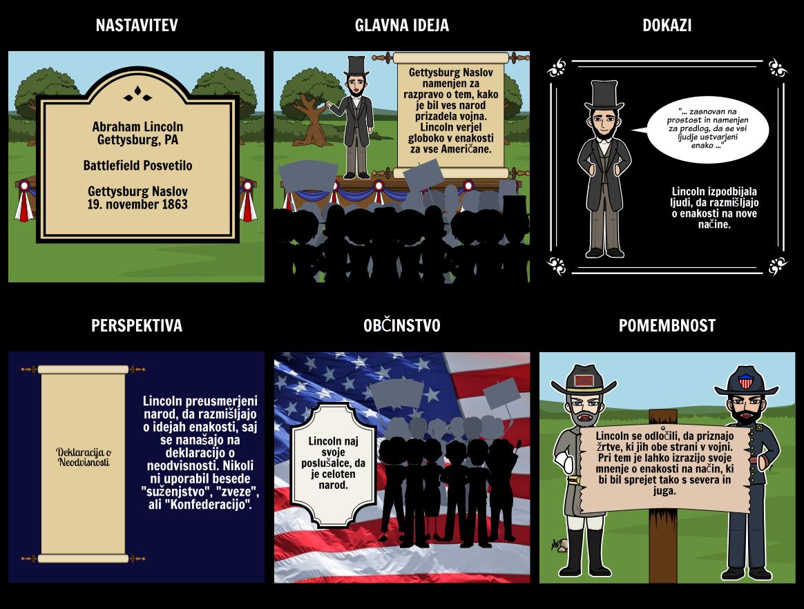 Primarni vir - Ocenjevanje Gettysburg Naslov