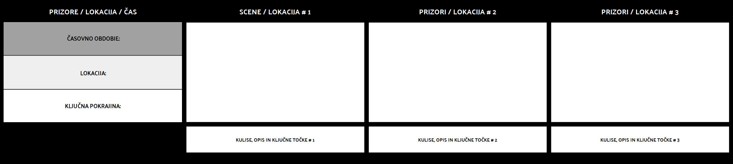 Primer Načrtovalca Prizorov