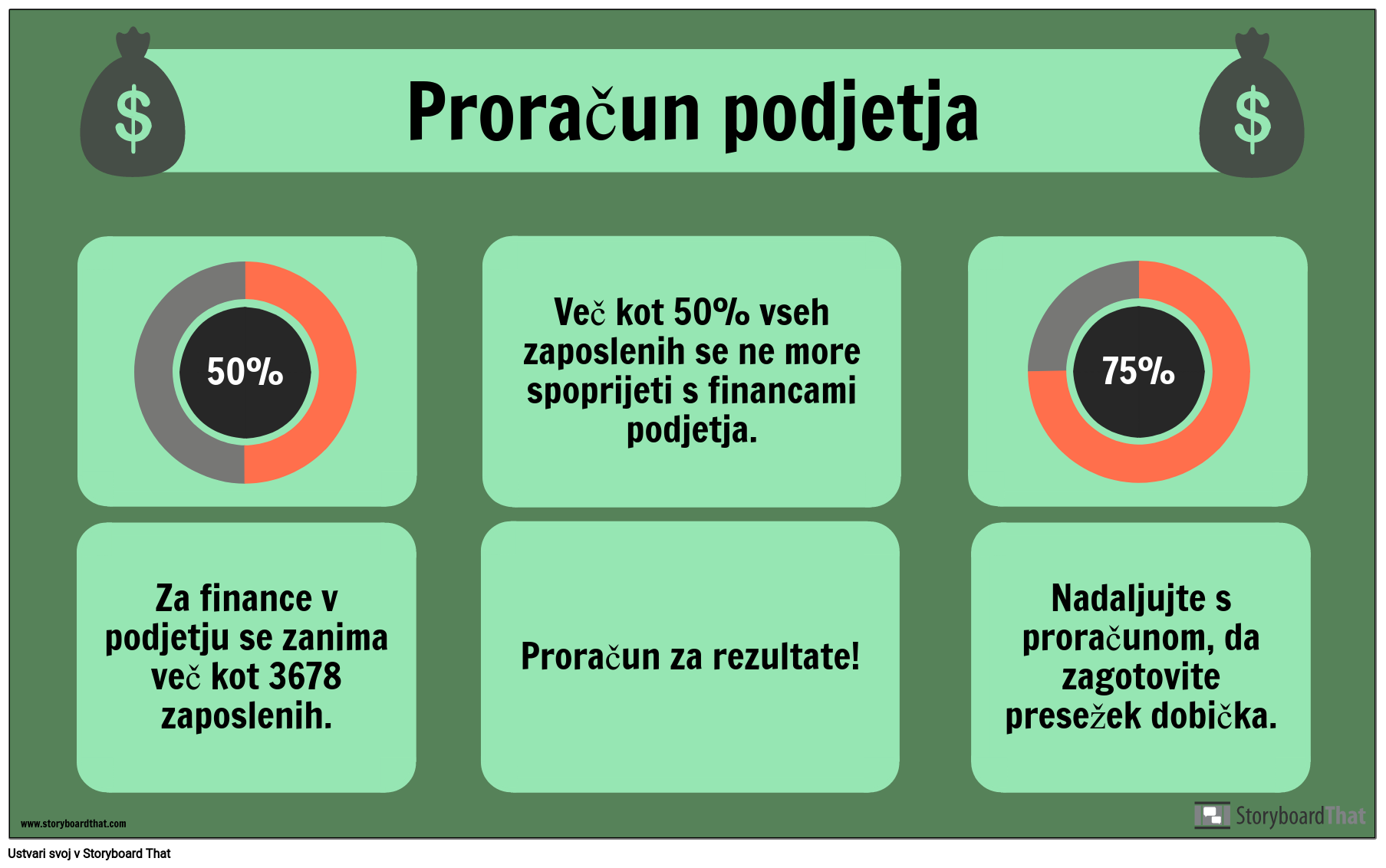 Primer Proračuna