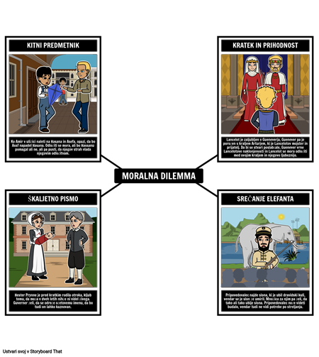 Primeri Moralnih Dilem v Literaturi