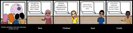 Razprava Storyboard - HS - Cell Division