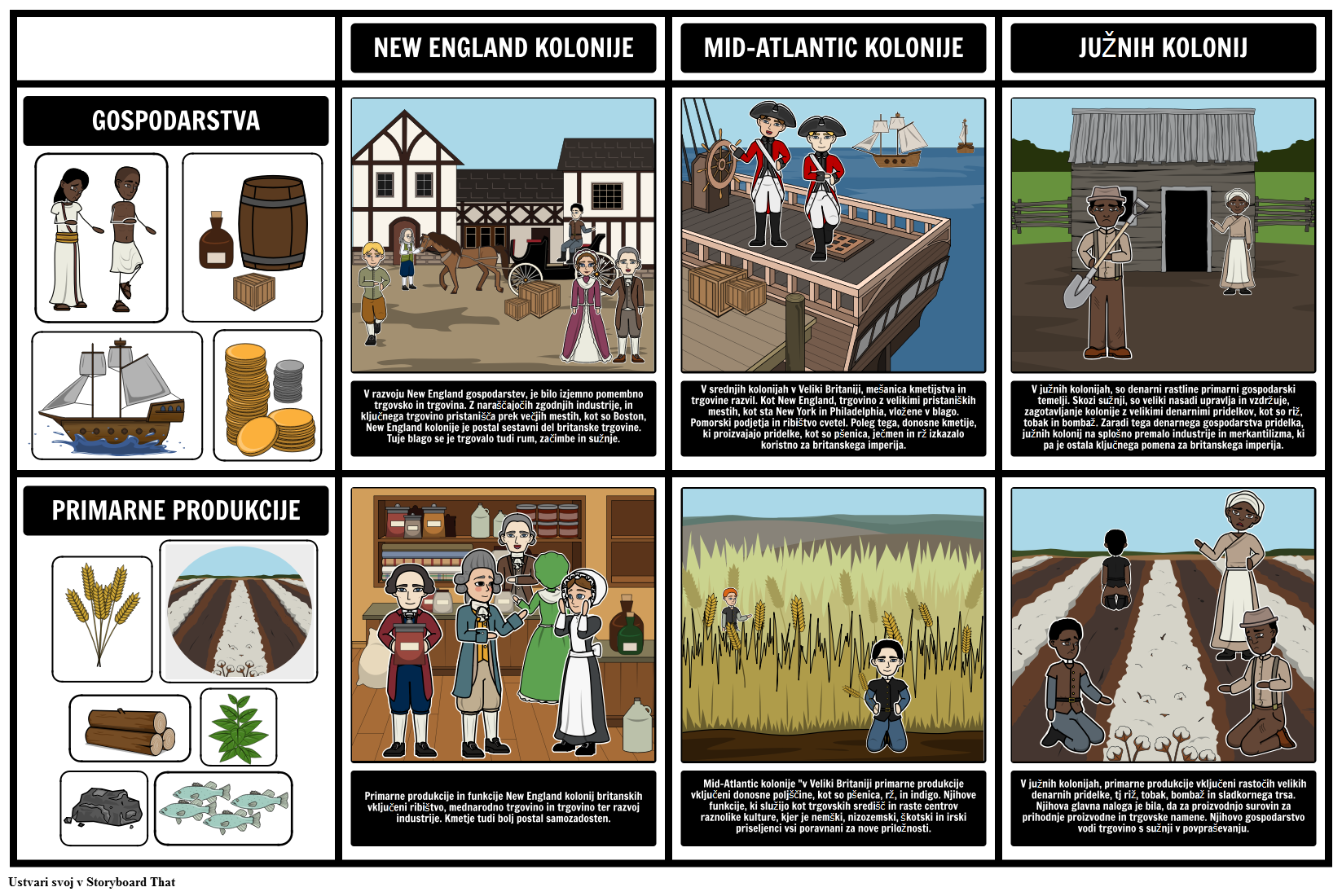 Razvoj Ameriških 13 Kolonij