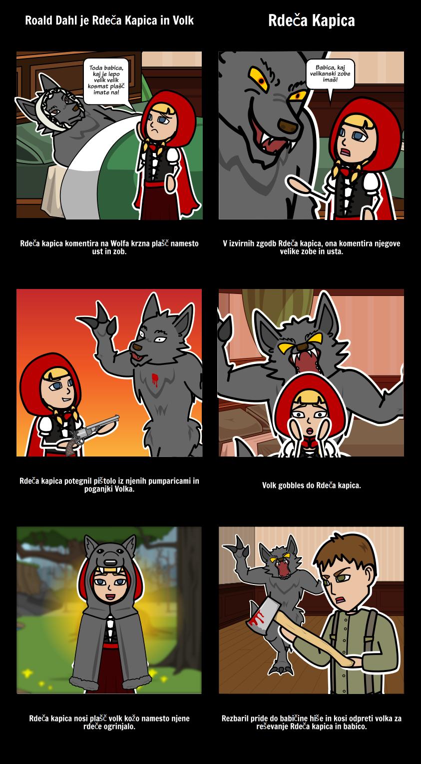 Rdeča Kapica in Volk - Primerjajte / Kontrast