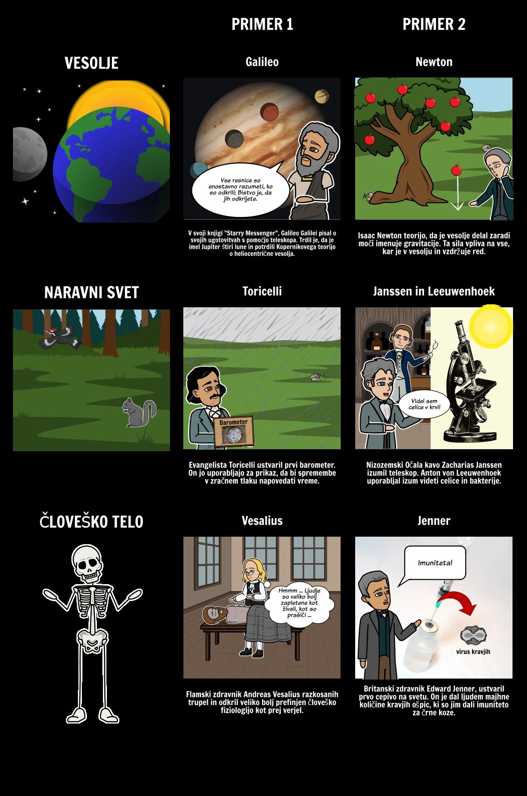 Sprememba Pogledov - Znanstvena Revolucija
