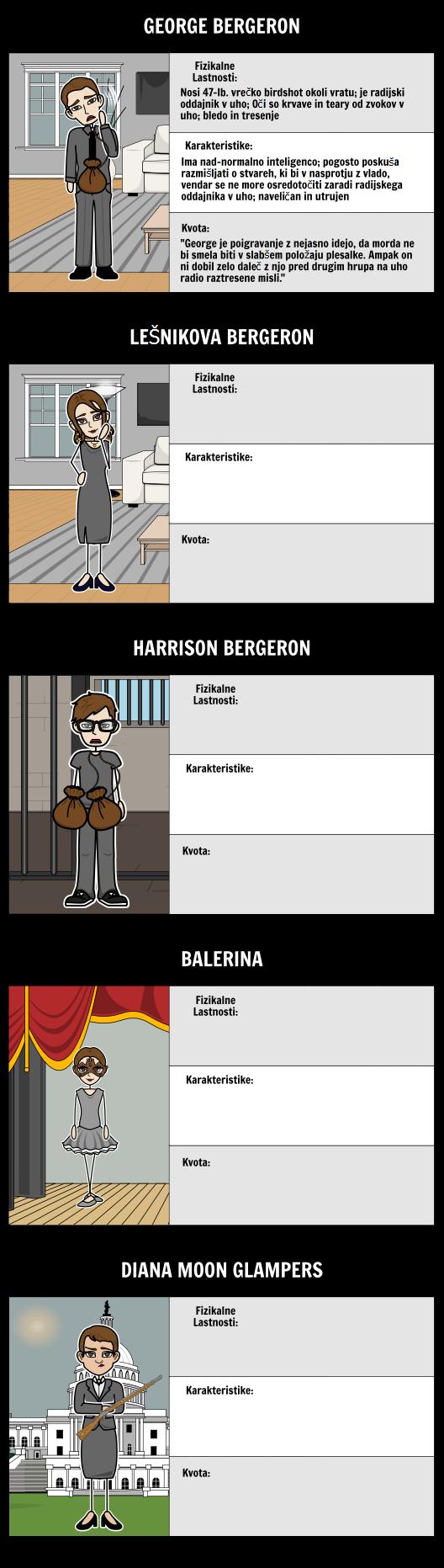 Tabela Znakov za Harrison Bergeron