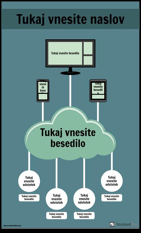Tehnična Informacija-2