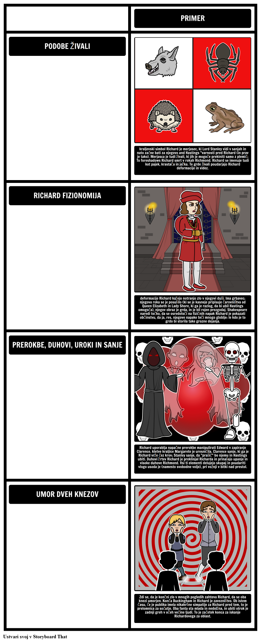 Teme, Motivi in simboli v Tragediji Richard III