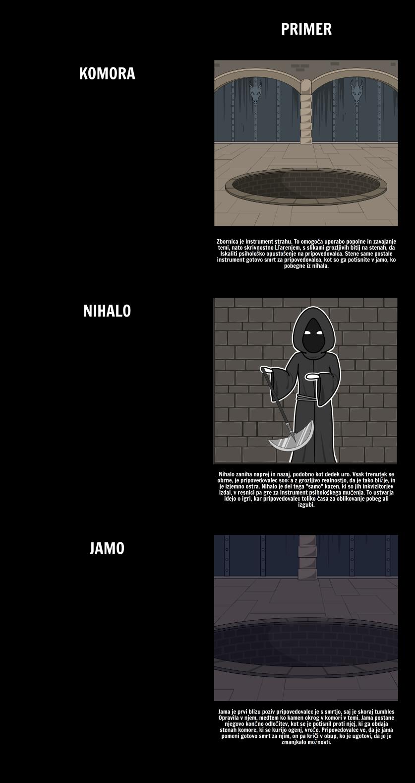 Teme, Simboli in Motivi v Jamo in Nihala
